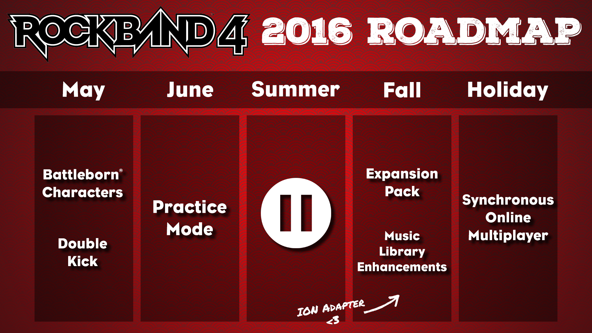 Rock Band 4 2016 Roadmap