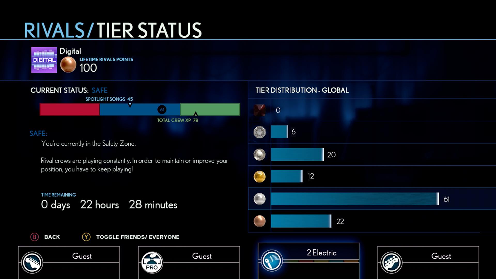 Tier Status