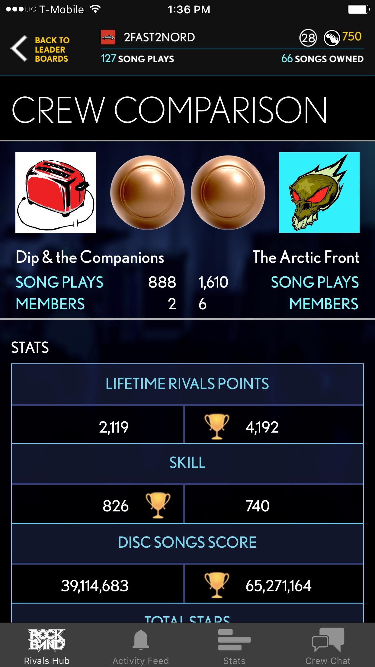 Companion App - Crew Compare